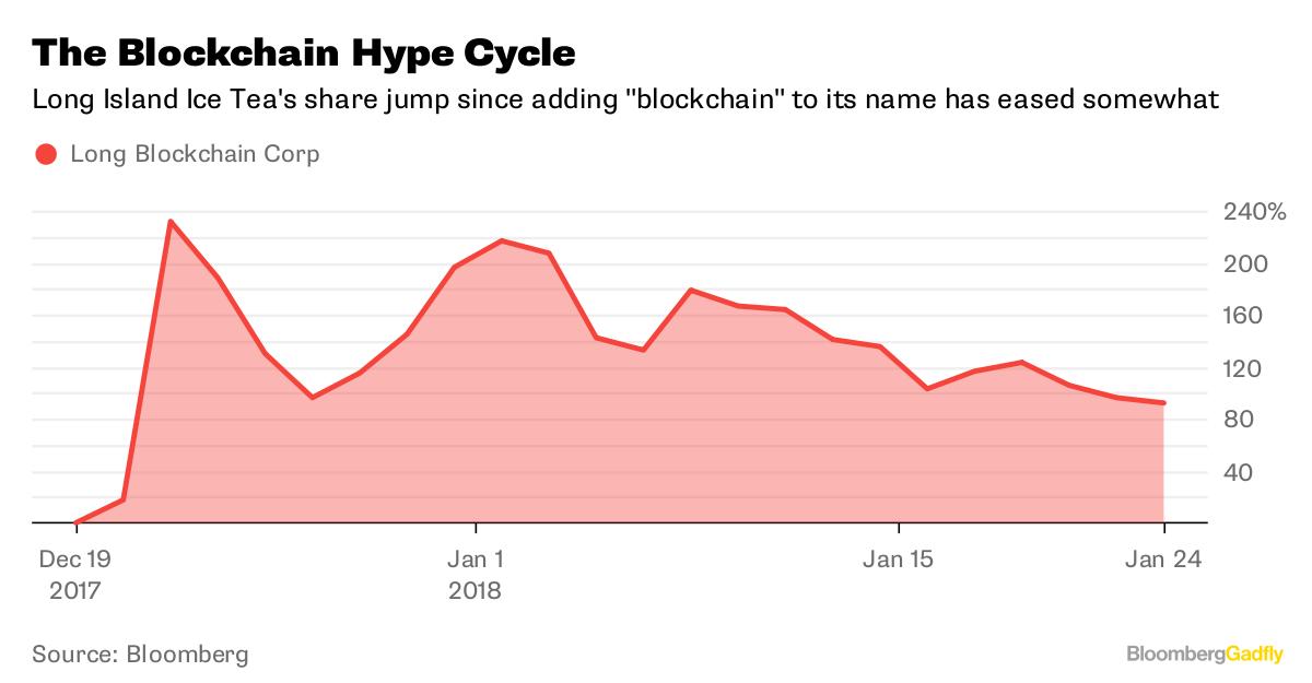 I've Seen the Blockchain's Future. It's Banana-Shaped