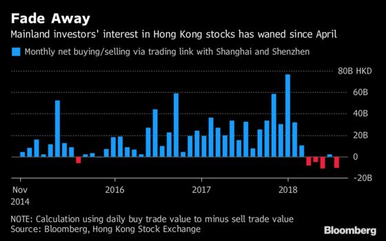 China Investors Turn Against Hong Kong Stocks in Market Rout