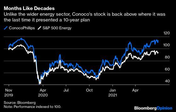 ConocoIs Still the Future of Fracking