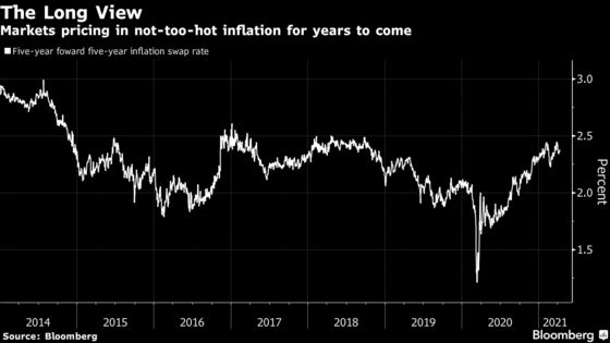 Fed Is More Worried by Inflation Running Too Cold Than Too Hot