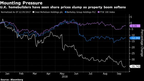 London Luxury Homes Face New Hit as U.K. Plans Foreign Buyer Tax