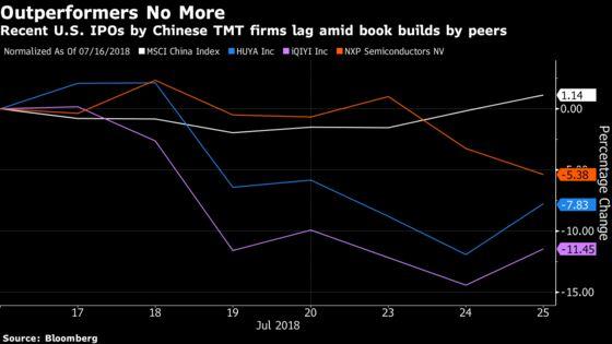 Qualcomm-NXP Drama Rattles China TMT Firms' U.S. Listing Plans