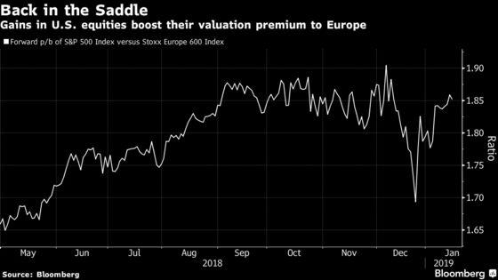 U.S. Stocks Rise, Treasuries Fall Amid Trade Talk: Markets Wrap