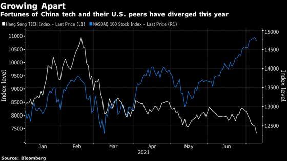 China Tech's Trillion-Dollar Stock Slump Signals Buyer Beware