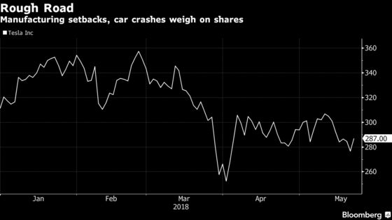 This Is Why Some Analysts Are Still Incredibly Bullish on Tesla