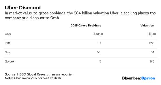 What Uber Left Behind in Asia
