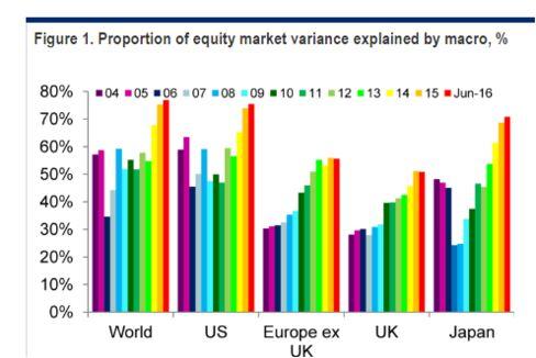 Credit correlation trading strategies