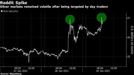 Reddit Investors Piling Into Silver Drive Up Prices a Second Day