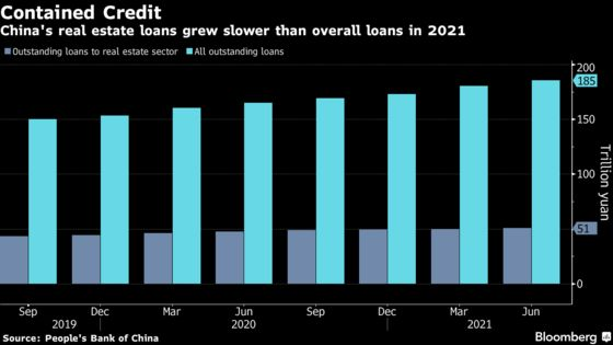 China Faces Contrarian Calls for a Surprise Interest Rate Cut