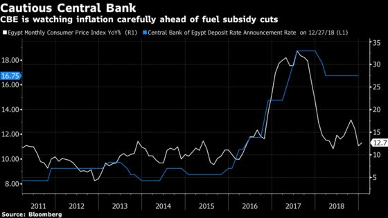 Egypt Sees Weaker Pound This Fiscal Year, Is Bullish on Growth