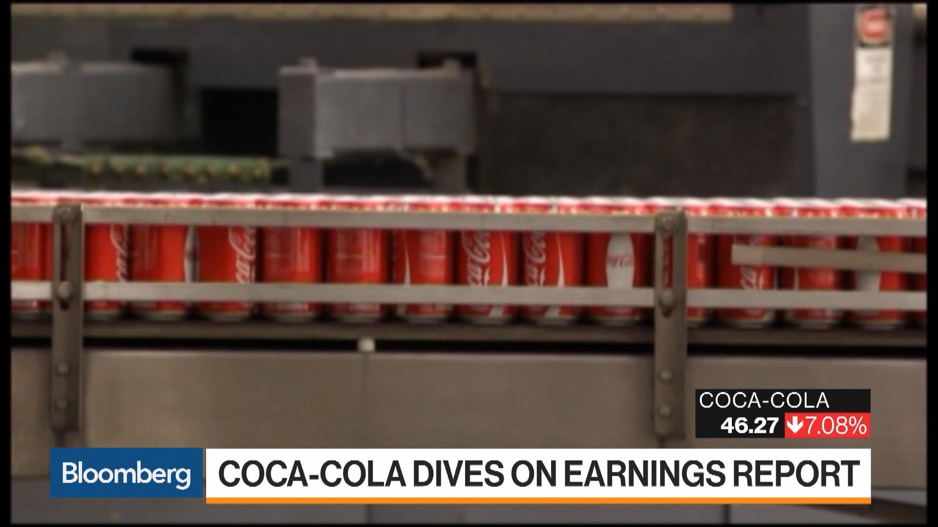 KO:New York Stock Quote - Coca-Cola Co/The - Bloomberg Markets