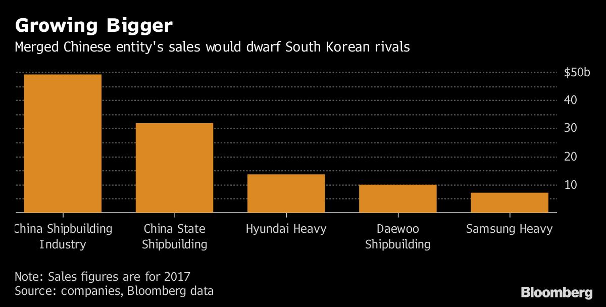 中国で巨大な軍産の複合企業が誕...