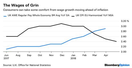 Brexit Britain Has a Noxious New Cloud On the Horizon