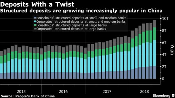 China's $29 Trillion Ball of Money Rolls to a Long-Ignored Haven