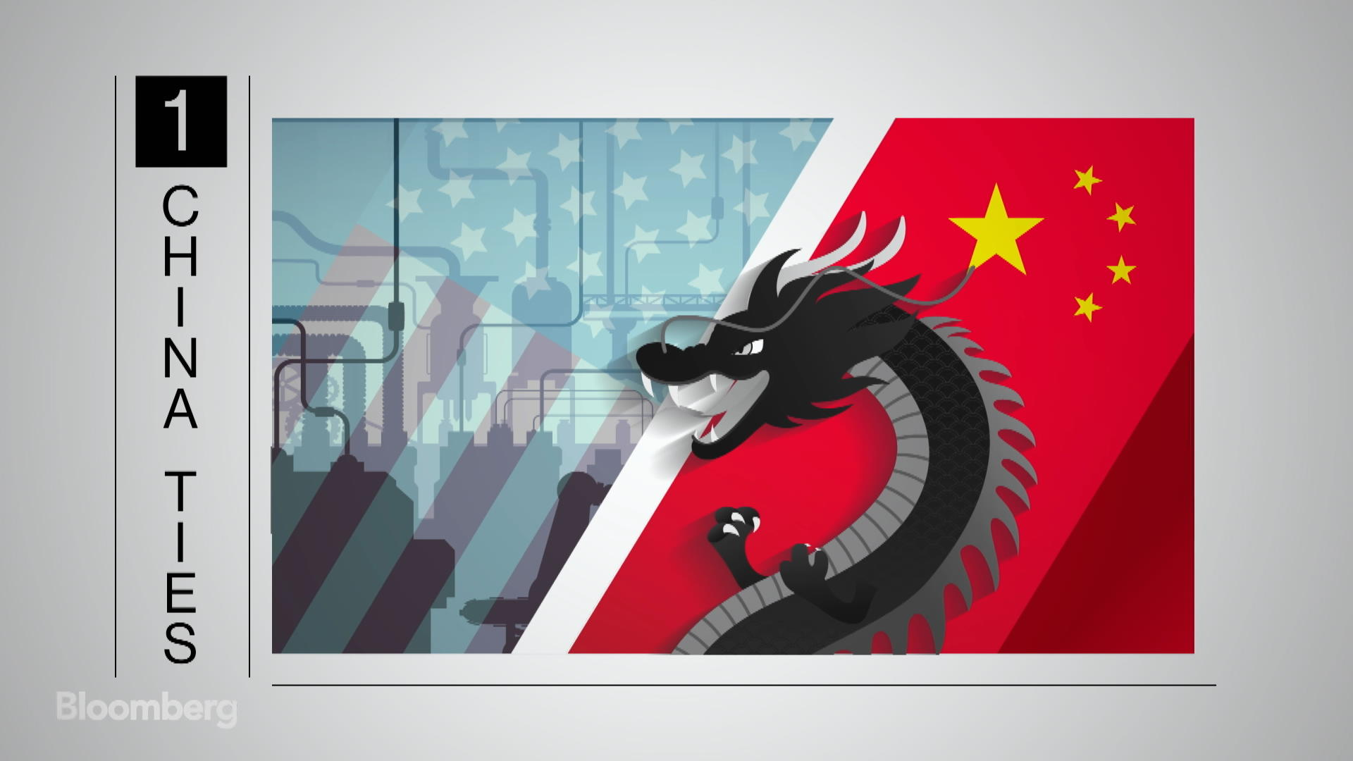 How the Fortunes of Many American Manufacturers Are Tied to China
