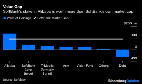 Time for SoftBank toConsider ThatVision Fund IPO