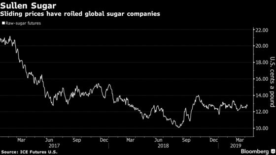 Sweet-Toothed Millennials Lure a Giant Sugar Player to China