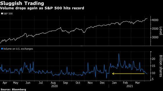 Stocks Climb on Powell's Reassurance; Dollar Falls: Markets Wrap