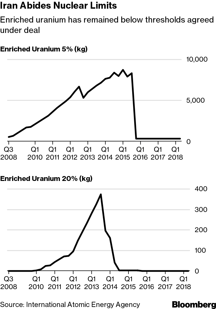Problems with uranium series dating after divorce