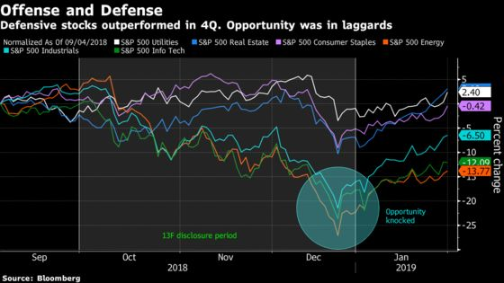 Noxious Trade Talk Fumes Dull S&P Bears' Senses: Taking Stock