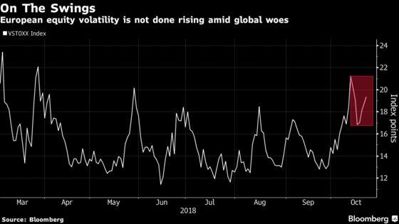 European Stocks Slide Amid Italy Spat as Global Sell-Off Resumes