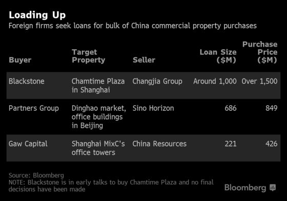 Global Private Equity Snaps Up Chinese Commercial Property