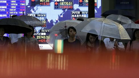 Japan's Nikkei 225 Surges Most Since 2008