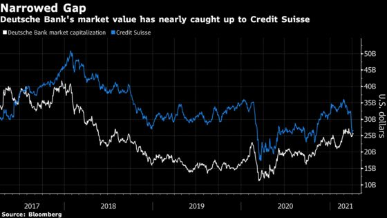 Credit Suisse's New Chairman to Decide If a Deal Is the Answer