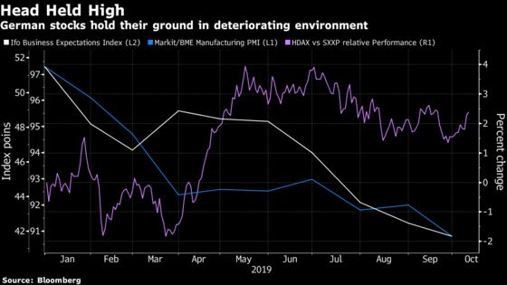 Europe's Stocks Could See a Rapid Rally, Fidelity Says
