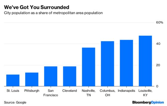 Rust Belt Cities Should TryEmbracingthe Suburbs