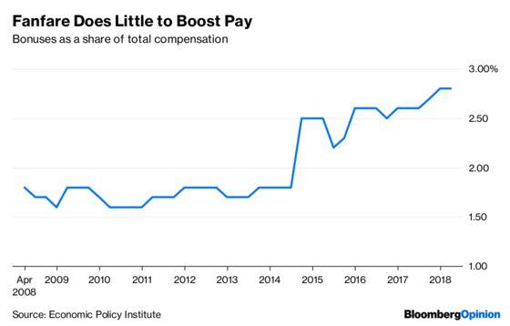 Trump Puts Supply-Side Economics to Its Final Test