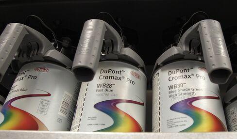DuPont Profit Trails Analyst Estimates as Pigment Sales Decline
