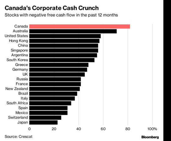 A Top-Performing Hedge Fund Is Shorting Canada Banks on Housing