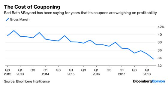 Hot Mess in Home Goods Has Lessons for Retailers