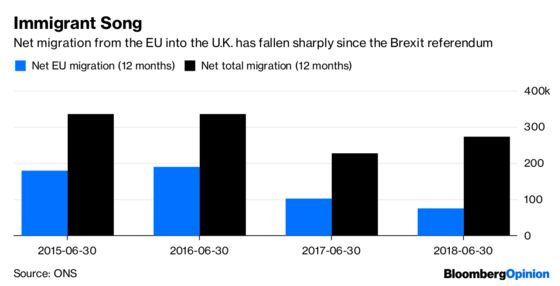 The ColossalPrice of Theresa May's Immigration Obsession