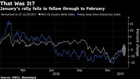 All of a Sudden, the New Year Market Rally Is Under Threat