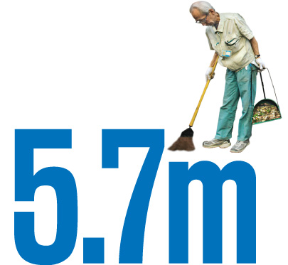 Number of Japanese who continue to work past the age of 65
