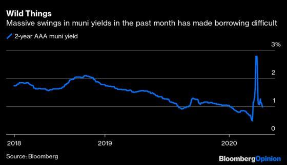 Fed Is SeizingControl of the Entire U.S. Bond Market