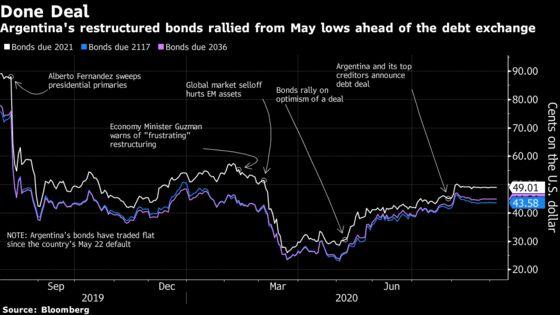 Argentina Exits Ninth Default After $65 Billion Debt Deal