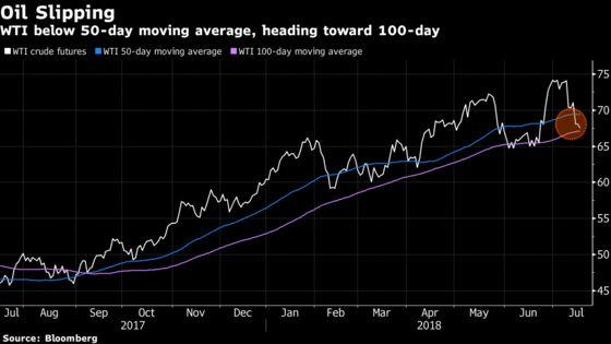 Stocks Rise on Profit Optimism; Dollar Holds Gain: Markets Wrap