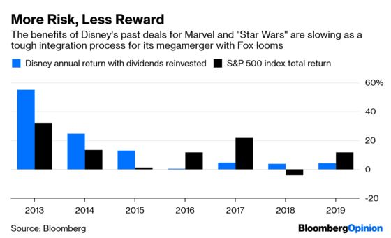 Bob Iger's $13.5 Million Pay Cut Draws Attention