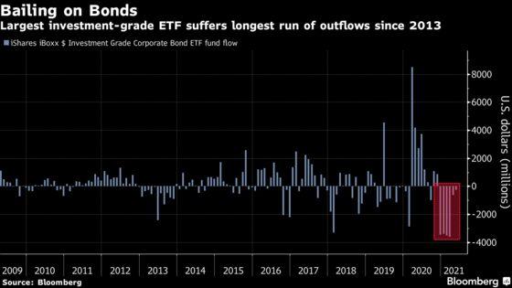 Investors Prepare Taper Tantrum Plan as Fed Demurs On Timing