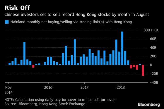 China Traders Sell Record Hong Kong Stocks as Tencent Stings