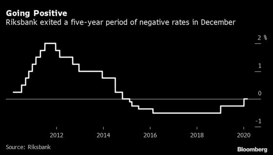 Power's Plunge Boosts Nordic Miners and Divides Central Bankers