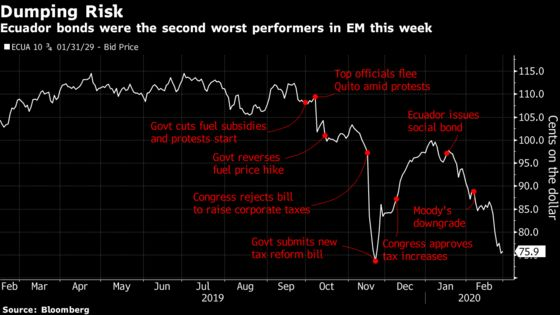 Relentless Decline Erases $600 Billion in Emerging Market Stocks