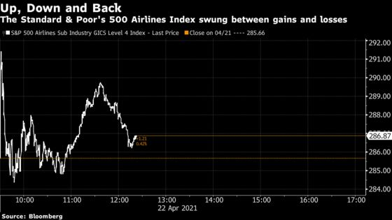 Airline Stocks Whipsaw as Rebound Signals, Covid Risks Converge