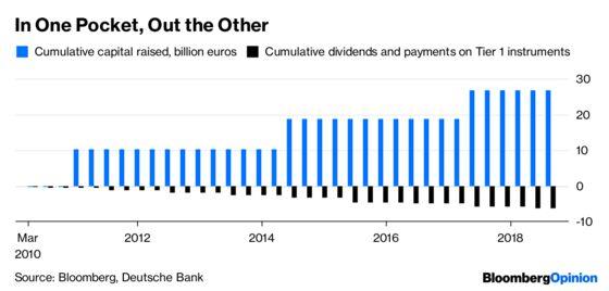 DeutscheBank's Regulators Know How ItGotSo Weak