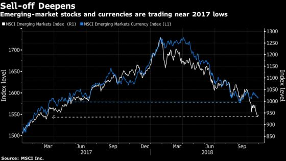 Emerging-Market October Sell-Off Signals Consolidation in Store