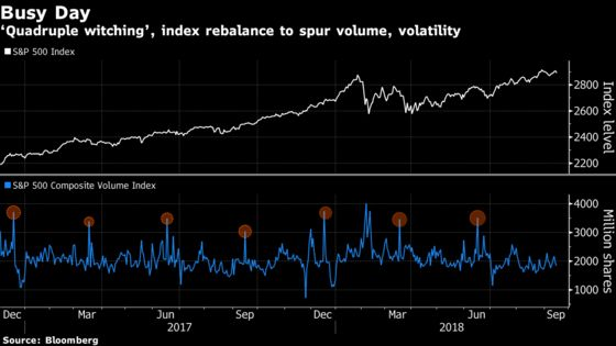 'It's a Huge Day': Stock Traders Buckle Up for Market Turbulence