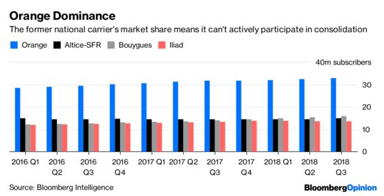 Billionaire Drahi Takes it Down to the Wire at Altice